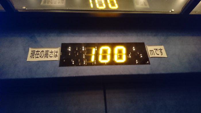 ポートタワー・セリオン(道の駅あきた港)のエレベーター内での高さ表示。「現在の高さは100mです。」